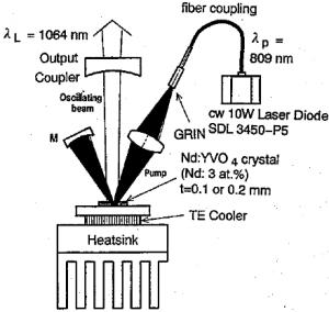 Disk laser hay Fiber laser?