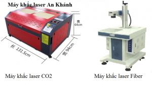 Máy cắt laser CO2 và máy cắt Fiber