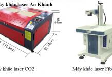Nguyên lý phát sinh tia laser như thế nào?