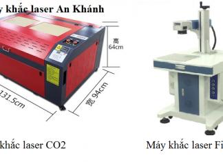 Máy khắc laser trong sản xuất công nghiệp