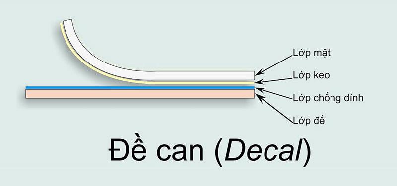 cấu tạo của decal