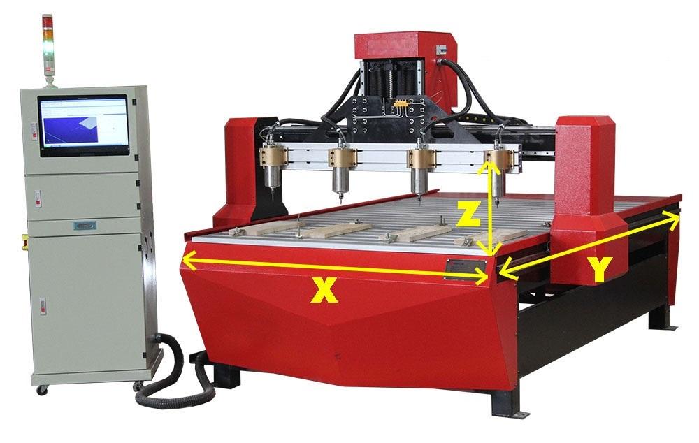 07 lỗi thường gặp khi vận hành máy CNC